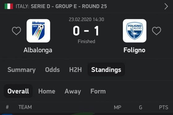 Albalonga – Foligno