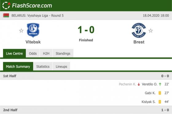 Vitebsk – Dinamo Brest