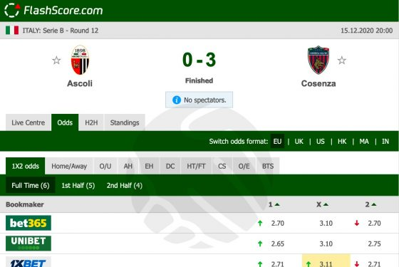 Ascoli – Cosenza